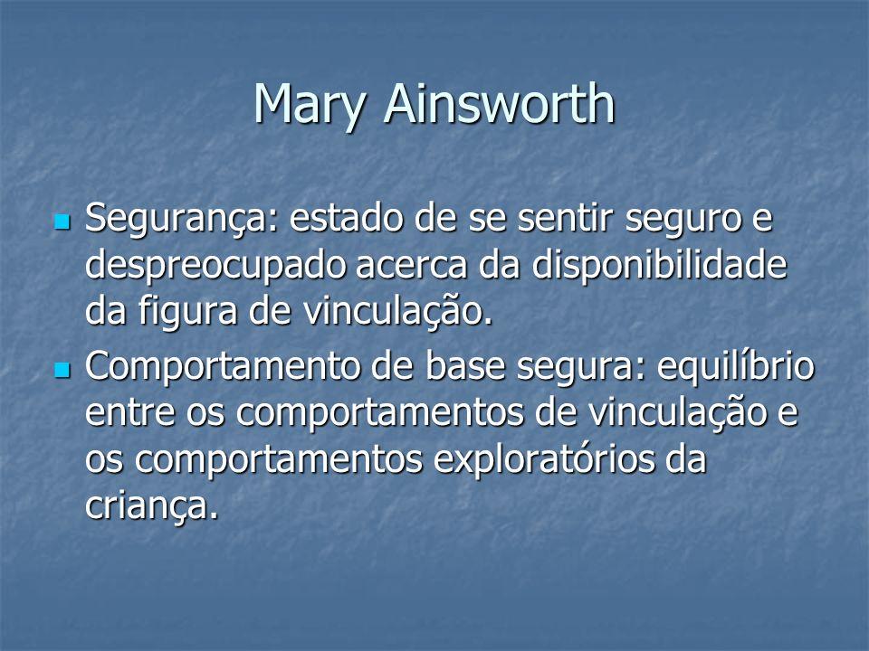 Mary Ainsworth Segurança: estado de se sentir seguro e despreocupado acerca da disponibilidade da figura de vinculação.