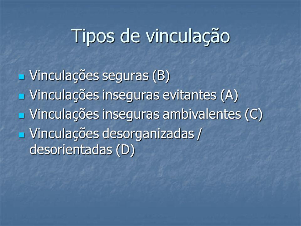Tipos de vinculação Vinculações seguras (B)
