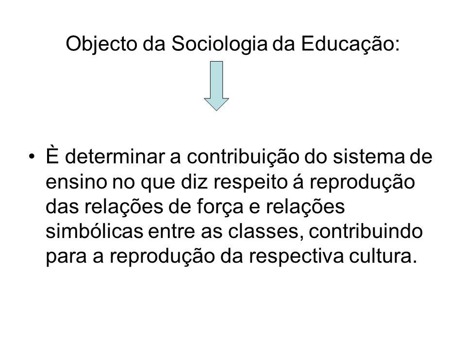 Objecto da Sociologia da Educação: