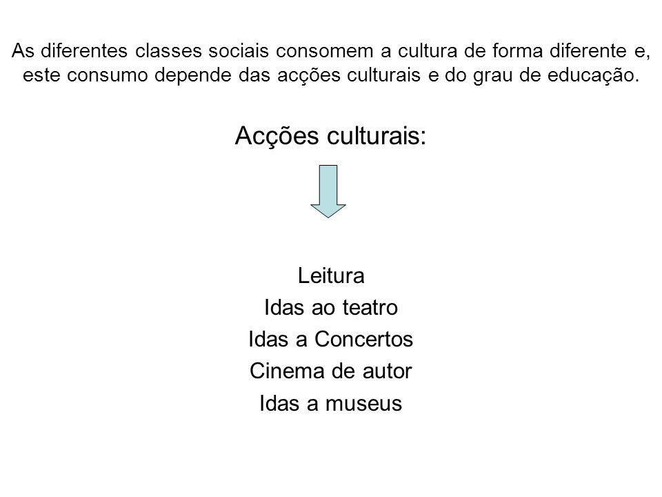 Acções culturais: Leitura Idas ao teatro Idas a Concertos