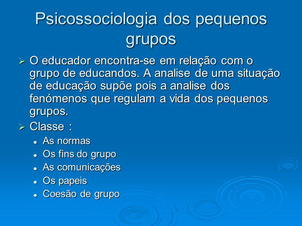 Psicossociologia dos pequenos grupos