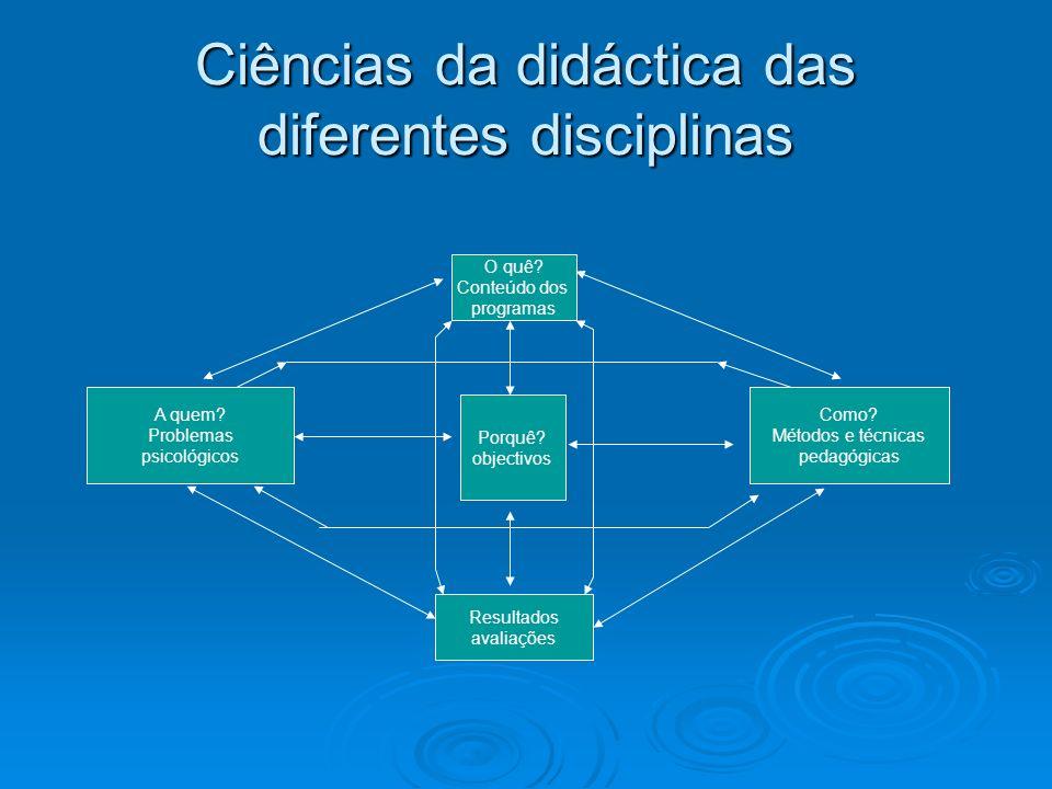 Ciências da didáctica das diferentes disciplinas