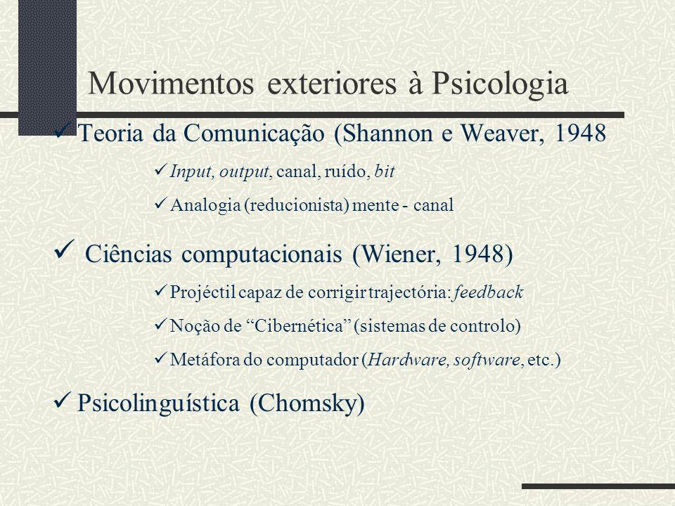 Movimentos exteriores à Psicologia