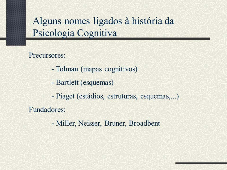 Alguns nomes ligados à história da Psicologia Cognitiva