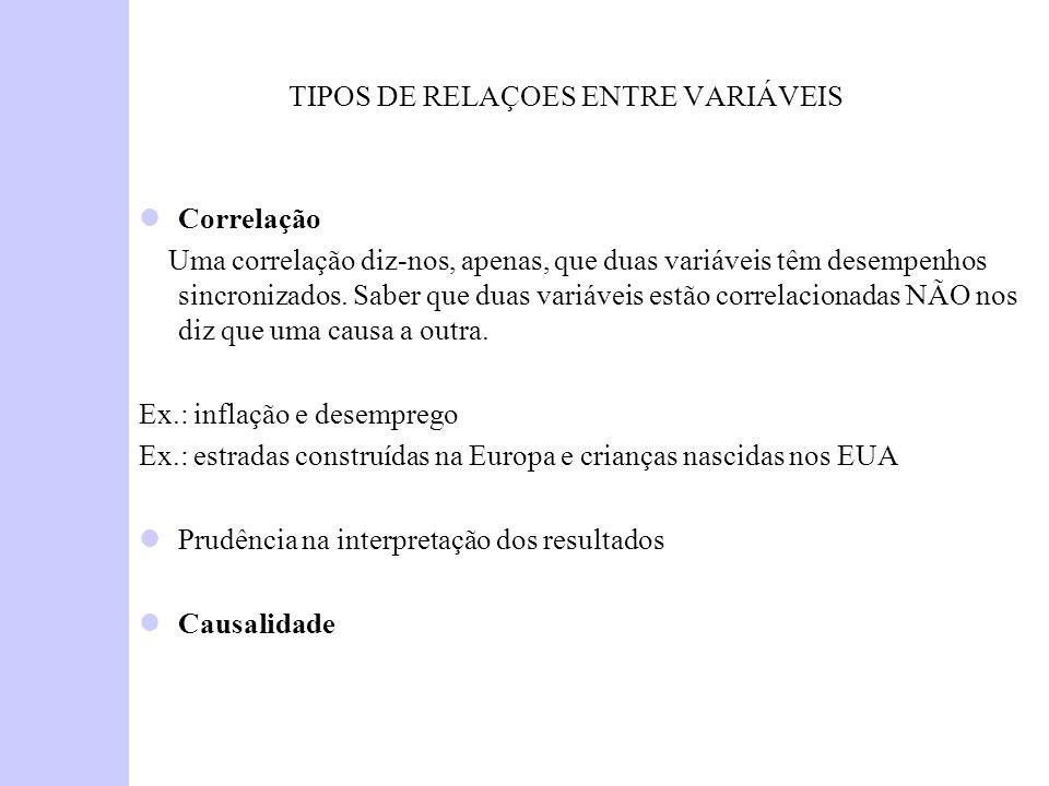 TIPOS DE RELAÇOES ENTRE VARIÁVEIS