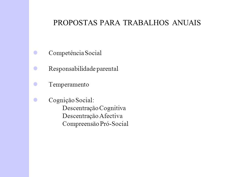 PROPOSTAS PARA TRABALHOS ANUAIS