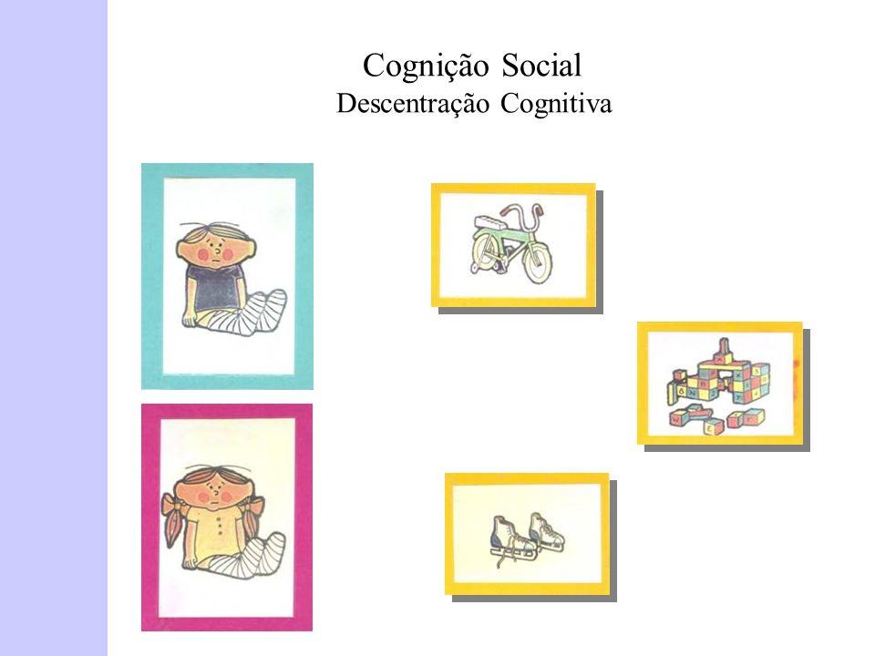 Cognição Social Descentração Cognitiva