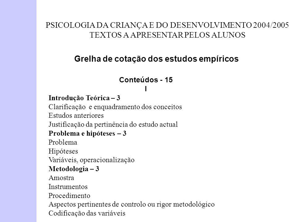 Grelha de cotação dos estudos empíricos