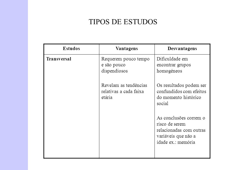 TIPOS DE ESTUDOS Estudos Vantagens Desvantagens Transversal