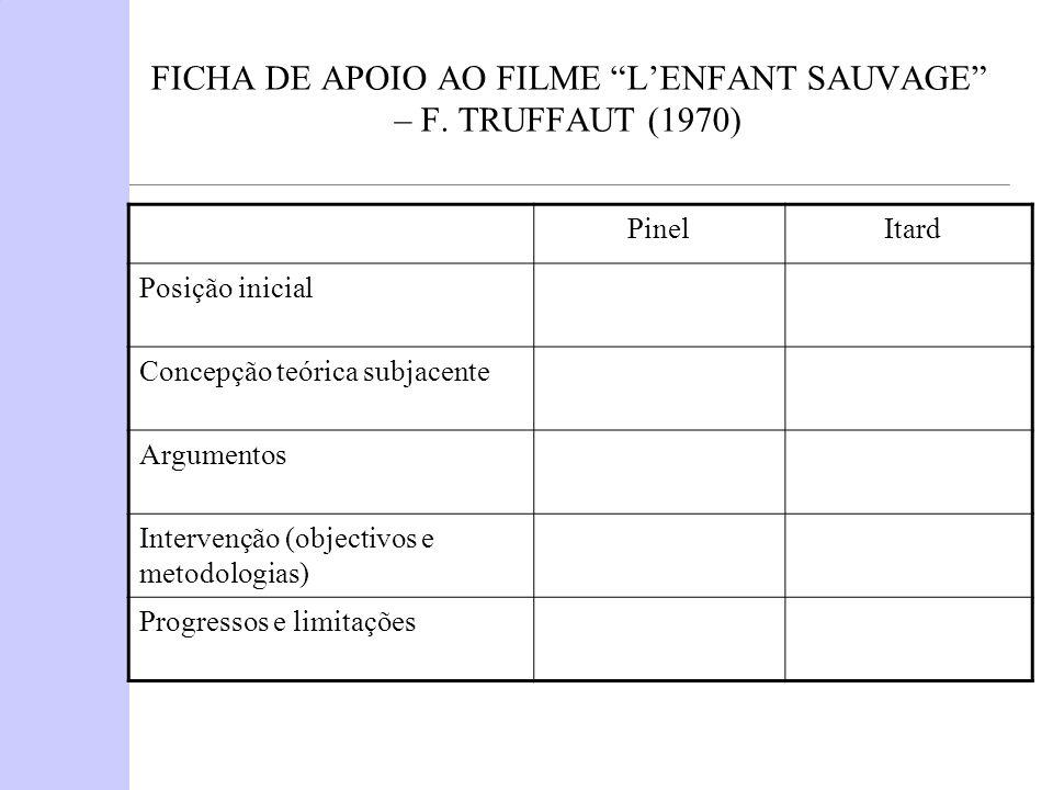 FICHA DE APOIO AO FILME L'ENFANT SAUVAGE – F. TRUFFAUT (1970)