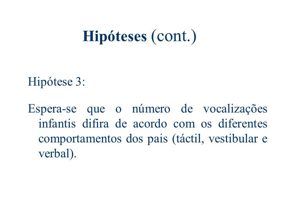 Hipóteses (cont.) Hipótese 3: