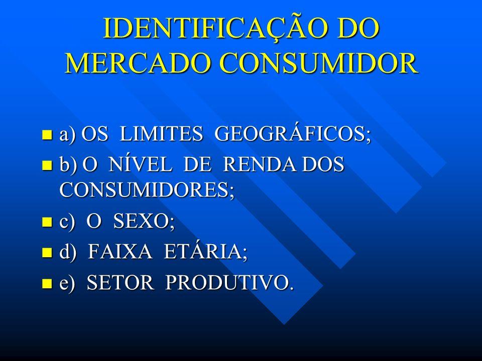 IDENTIFICAÇÃO DO MERCADO CONSUMIDOR