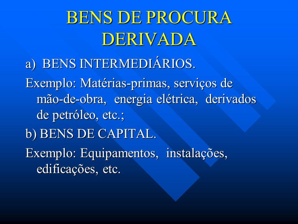 BENS DE PROCURA DERIVADA
