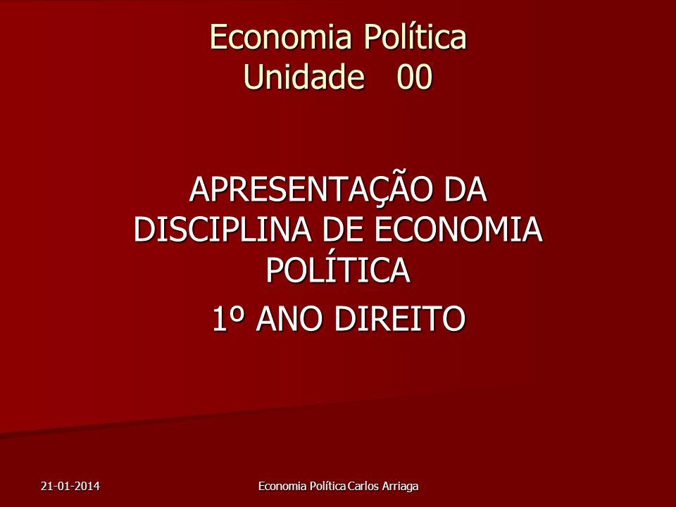 Economia Política Unidade 00