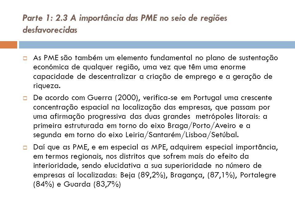 Parte 1: 2.3 A importância das PME no seio de regiões desfavorecidas