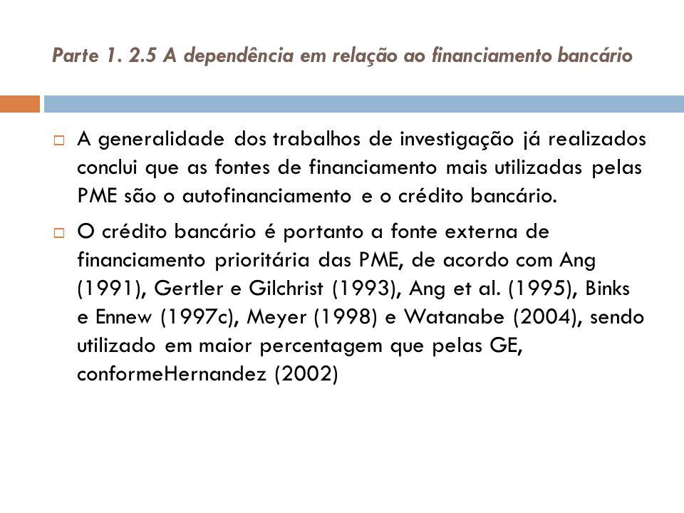 Parte 1. 2.5 A dependência em relação ao financiamento bancário