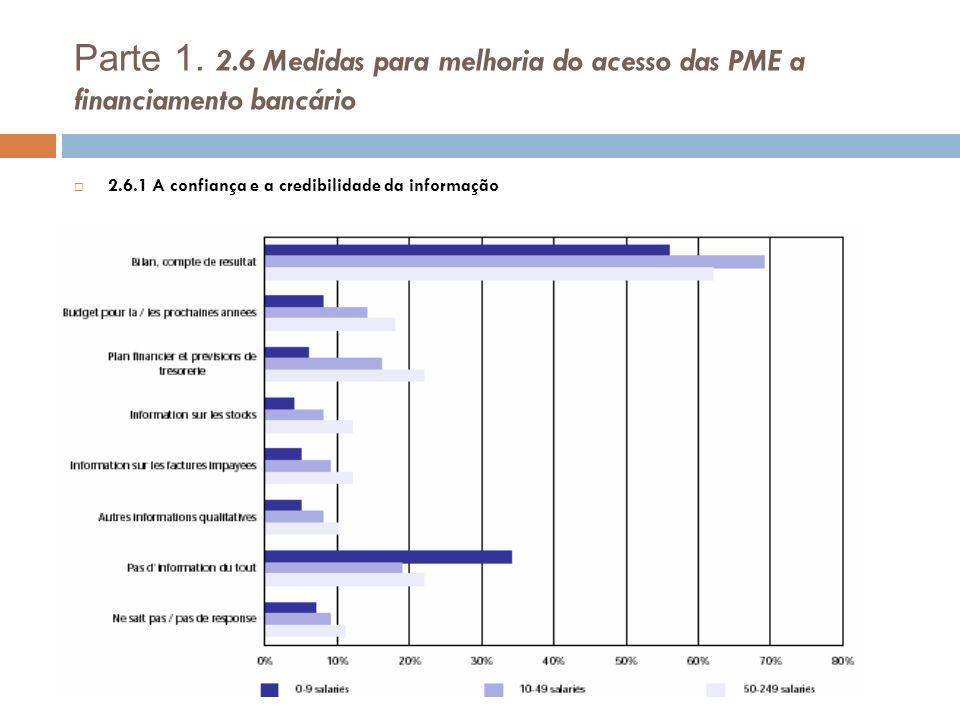 Parte 1. 2.6 Medidas para melhoria do acesso das PME a financiamento bancário