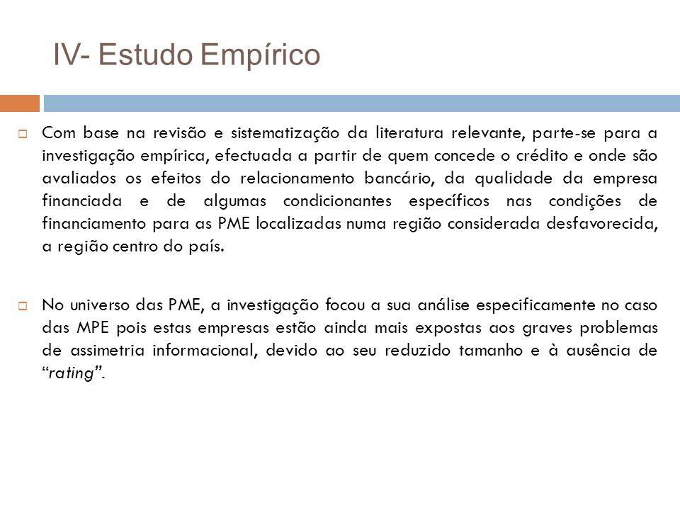 IV- Estudo Empírico