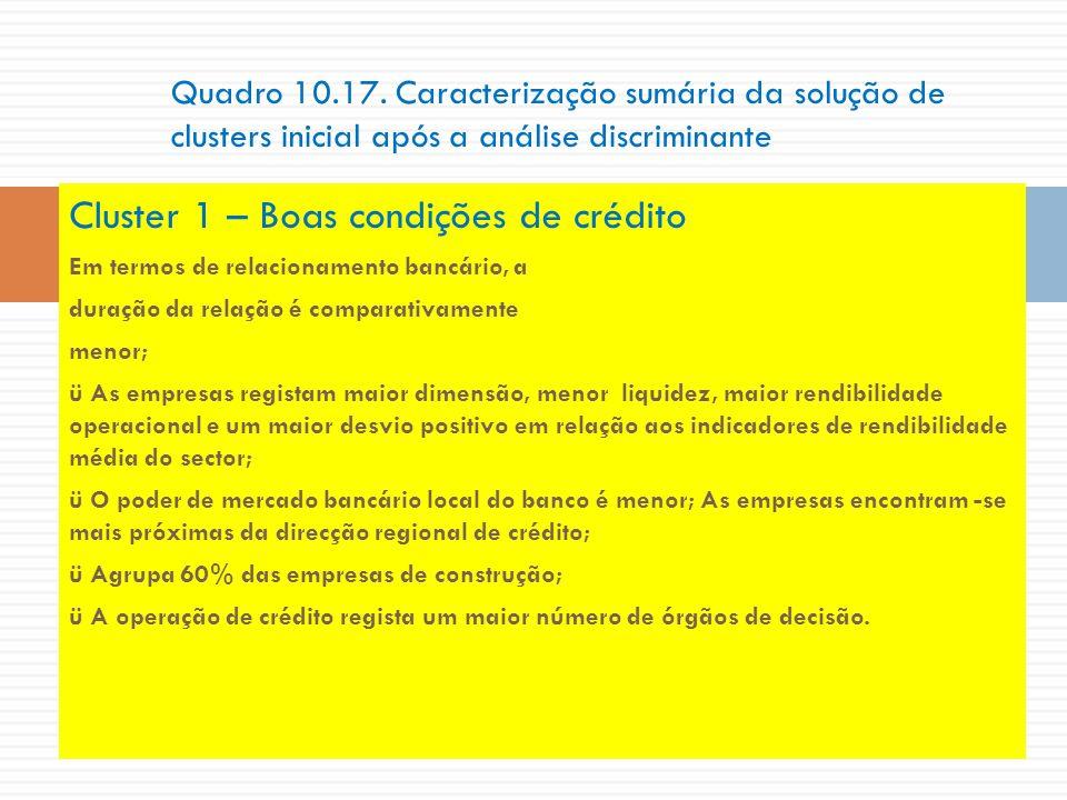 Cluster 1 – Boas condições de crédito