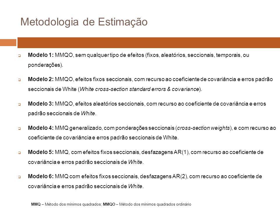 Metodologia de Estimação