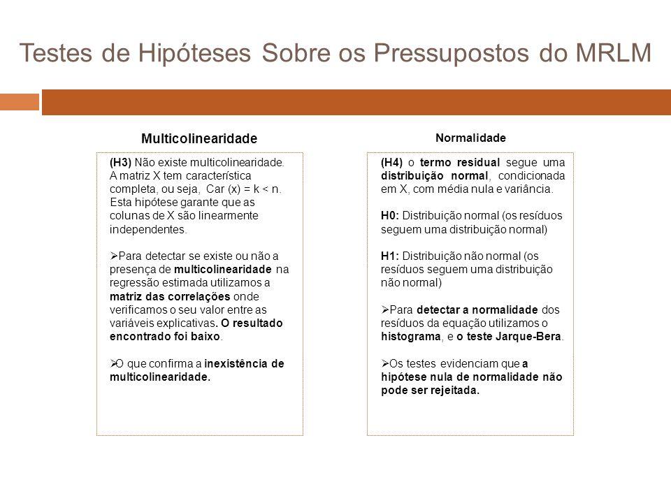 Testes de Hipóteses Sobre os Pressupostos do MRLM
