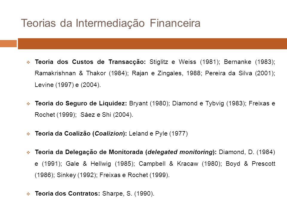 Teorias da Intermediação Financeira