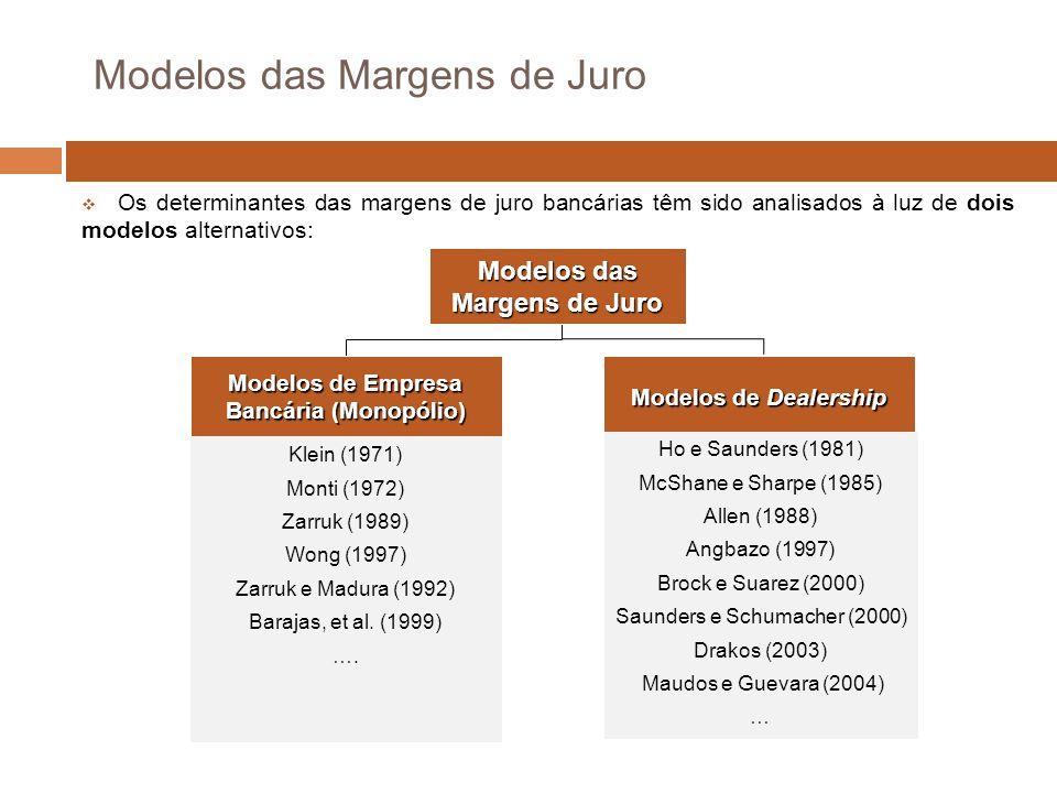 Modelos das Margens de Juro