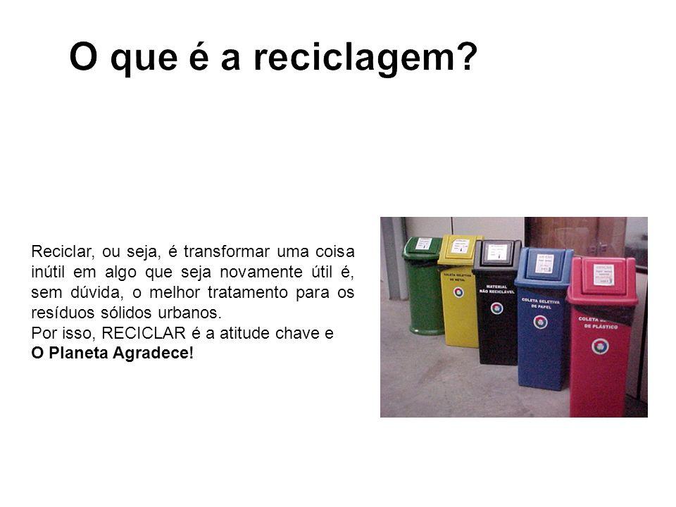 O que é a reciclagem