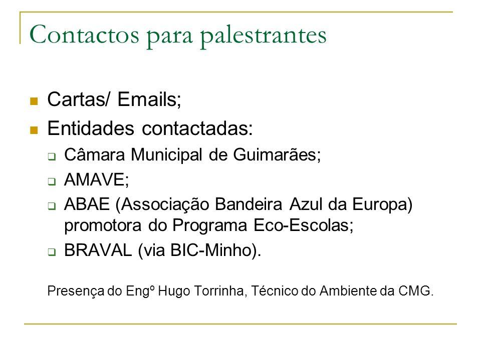 Contactos para palestrantes