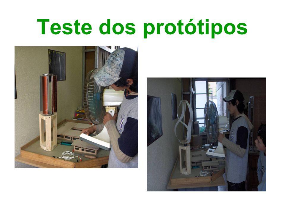 Teste dos protótipos