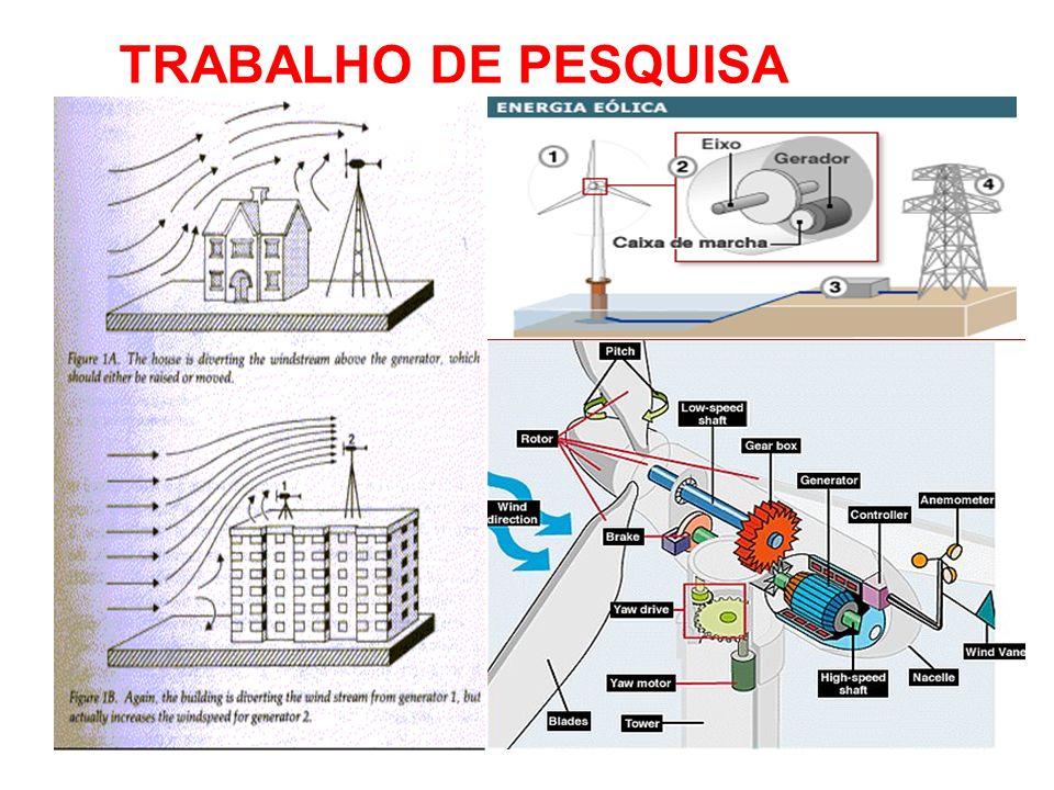 TRABALHO DE PESQUISA