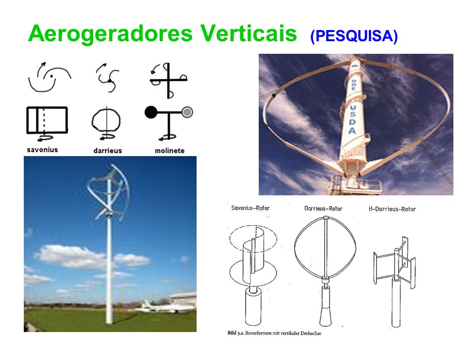 Aerogeradores Verticais (PESQUISA)