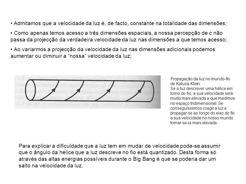 Admitamos que a velocidade da luz é, de facto, constante na totalidade das dimensões;