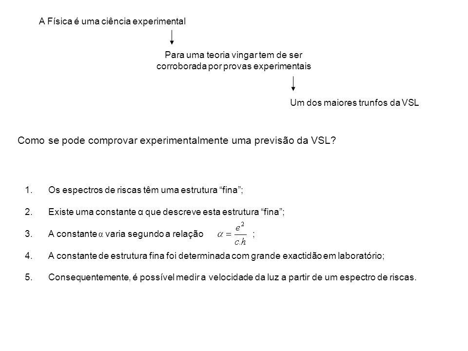 Como se pode comprovar experimentalmente uma previsão da VSL