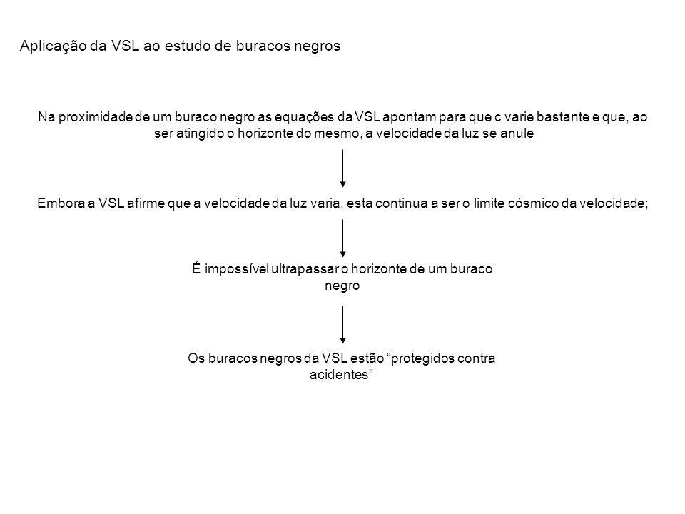Aplicação da VSL ao estudo de buracos negros