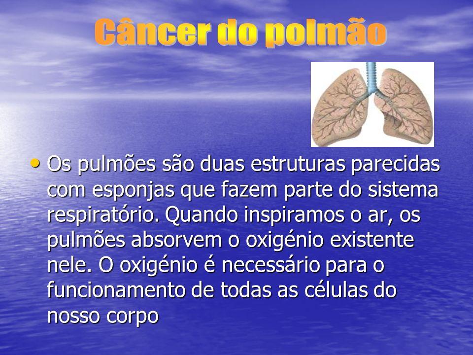 Câncer do polmão