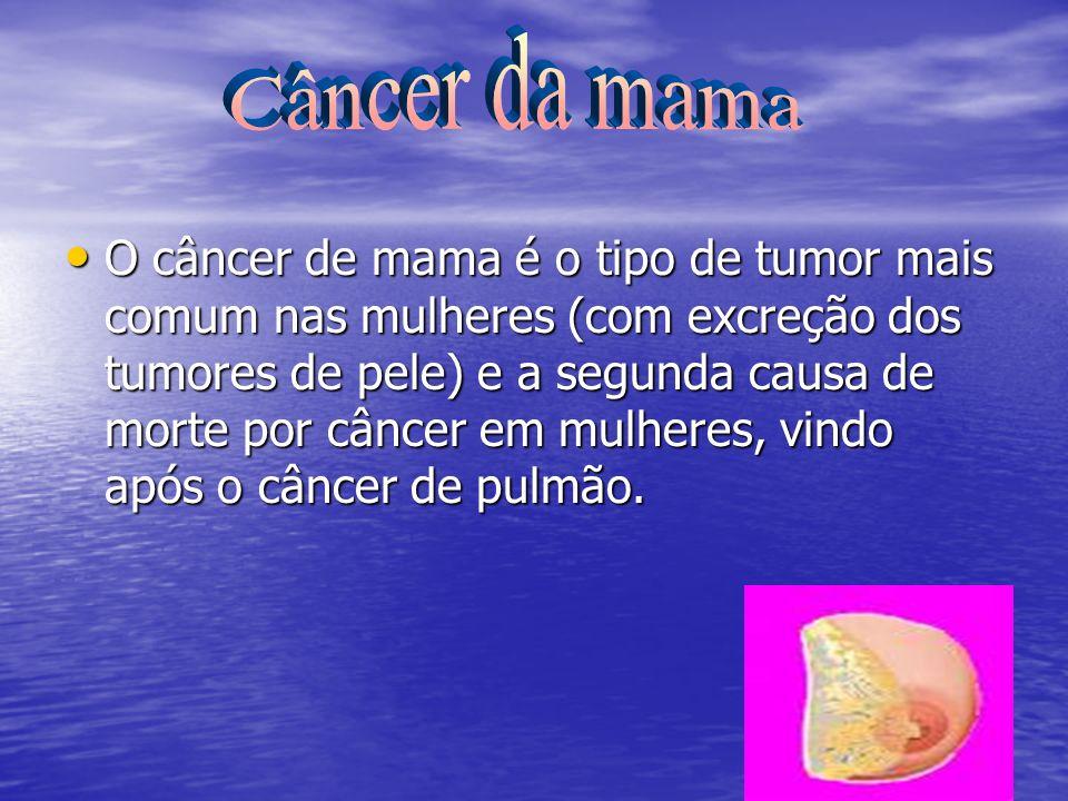 Câncer da mama