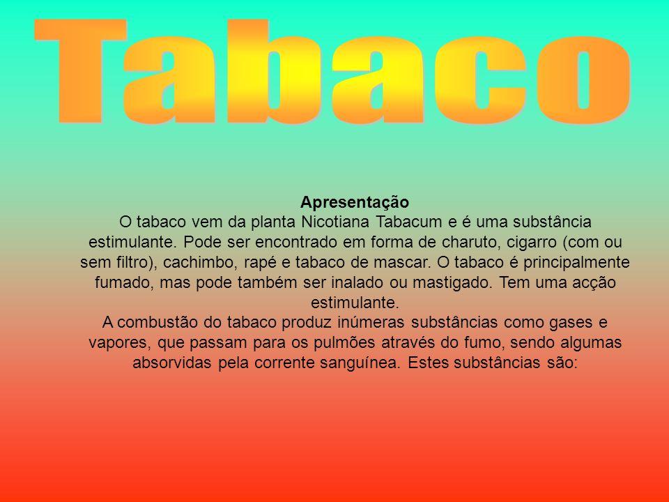 Tabaco Apresentação.