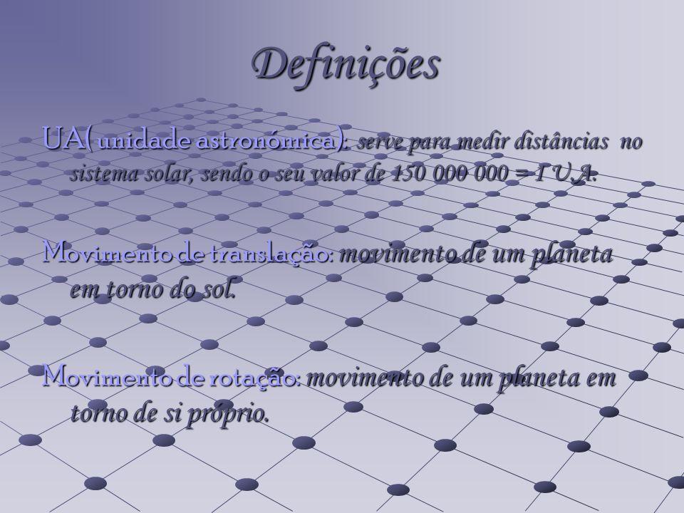 Definições UA( unidade astronómica): serve para medir distâncias no sistema solar, sendo o seu valor de 150 000 000 = 1 U.A.