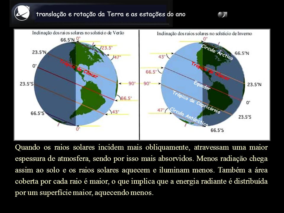 translação e rotação da Terra e as estações do ano