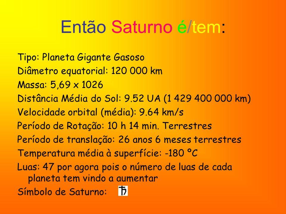 Então Saturno é/tem: Tipo: Planeta Gigante Gasoso