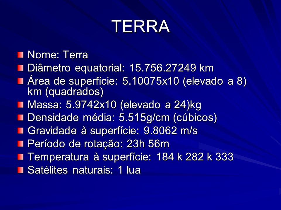 TERRA Nome: Terra Diâmetro equatorial: 15.756.27249 km
