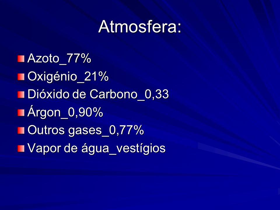 Atmosfera: Azoto_77% Oxigénio_21% Dióxido de Carbono_0,33 Árgon_0,90%