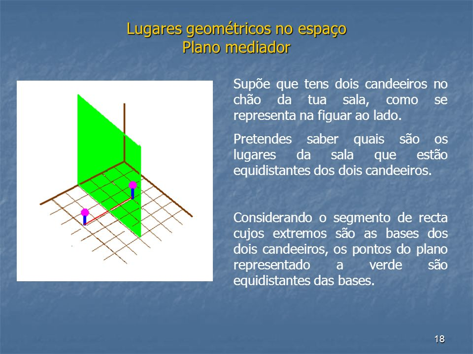 Lugares geométricos no espaço Plano mediador