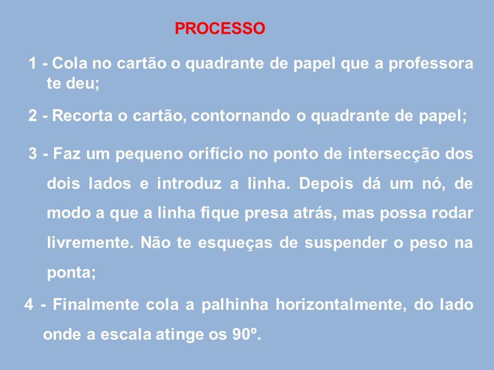PROCESSO1 - Cola no cartão o quadrante de papel que a professora te deu; 2 - Recorta o cartão, contornando o quadrante de papel;