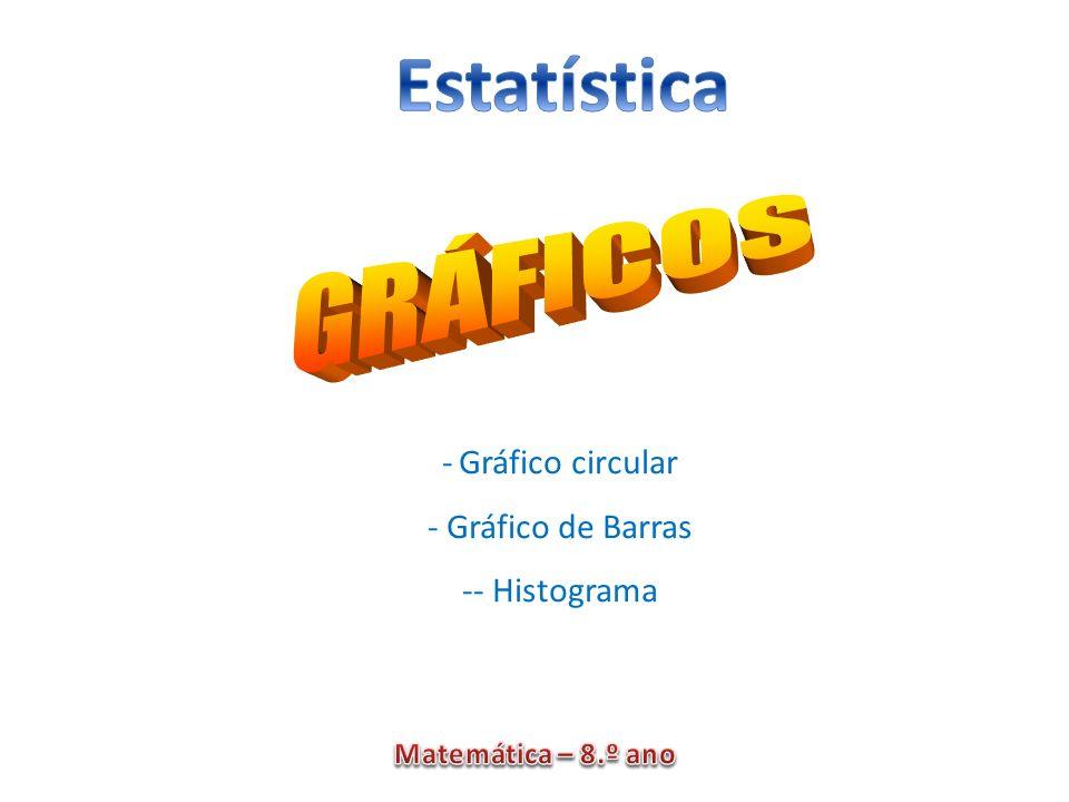 GRÁFICOS - Gráfico circular Gráfico de Barras - Histograma