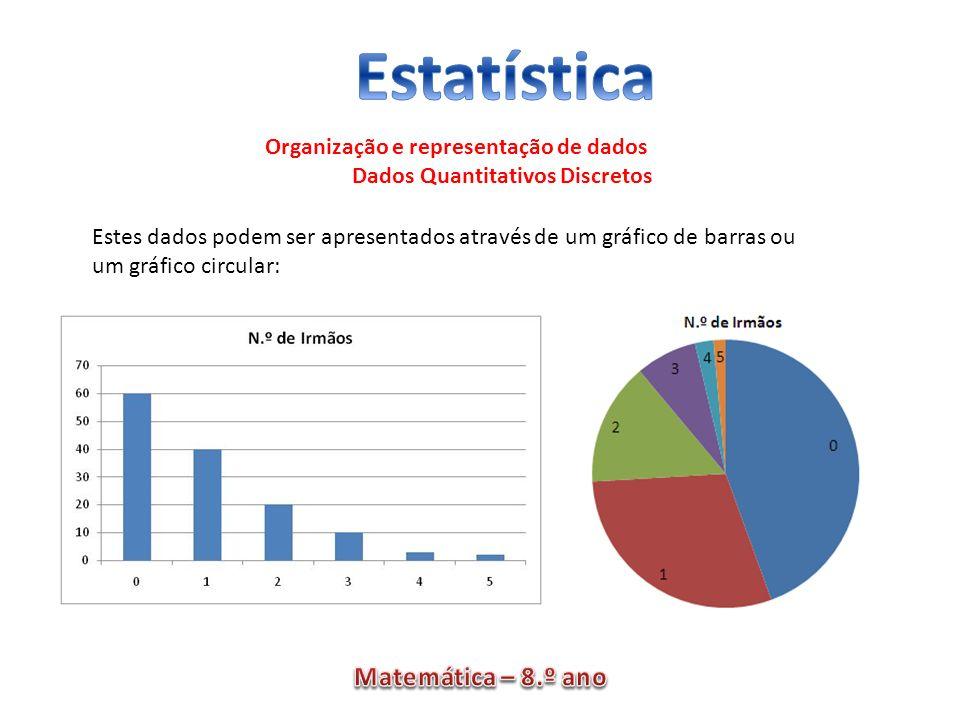 Dados Quantitativos Discretos