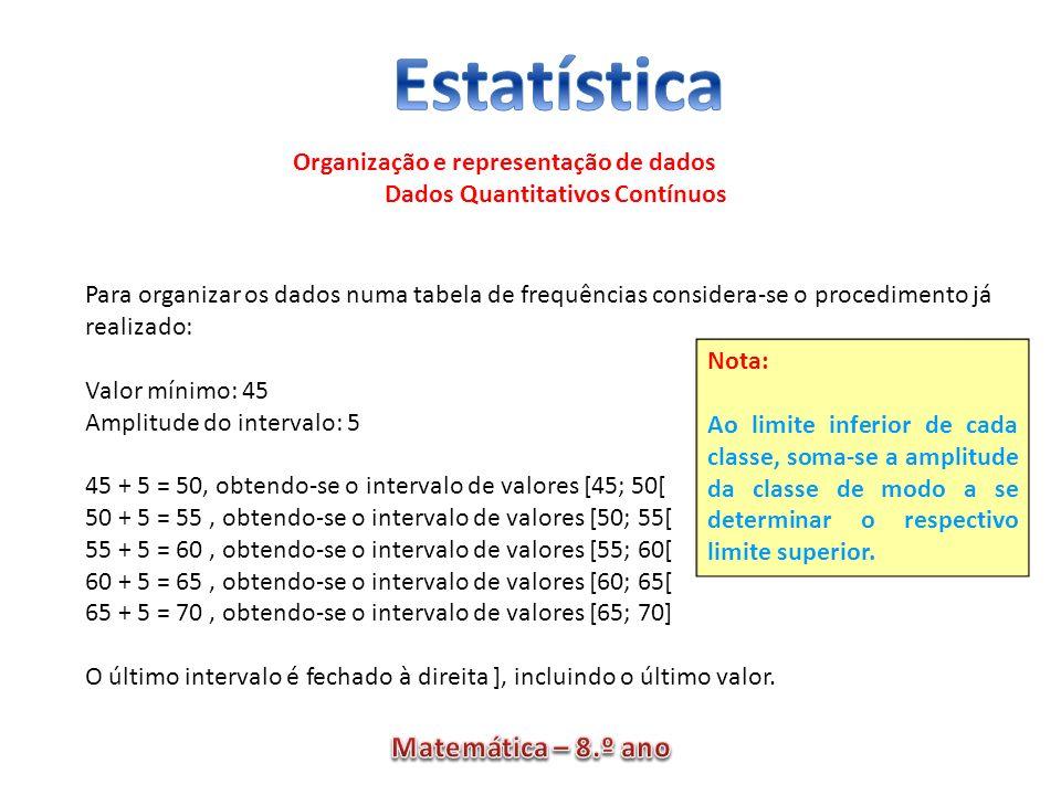 Dados Quantitativos Contínuos