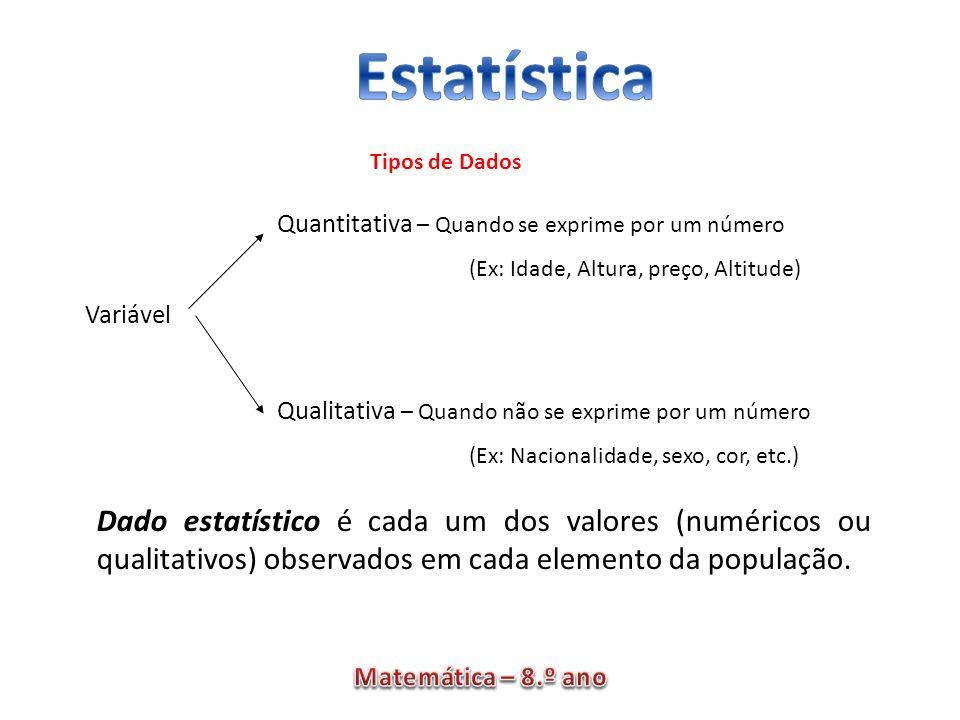 Tipos de Dados Quantitativa – Quando se exprime por um número. (Ex: Idade, Altura, preço, Altitude)