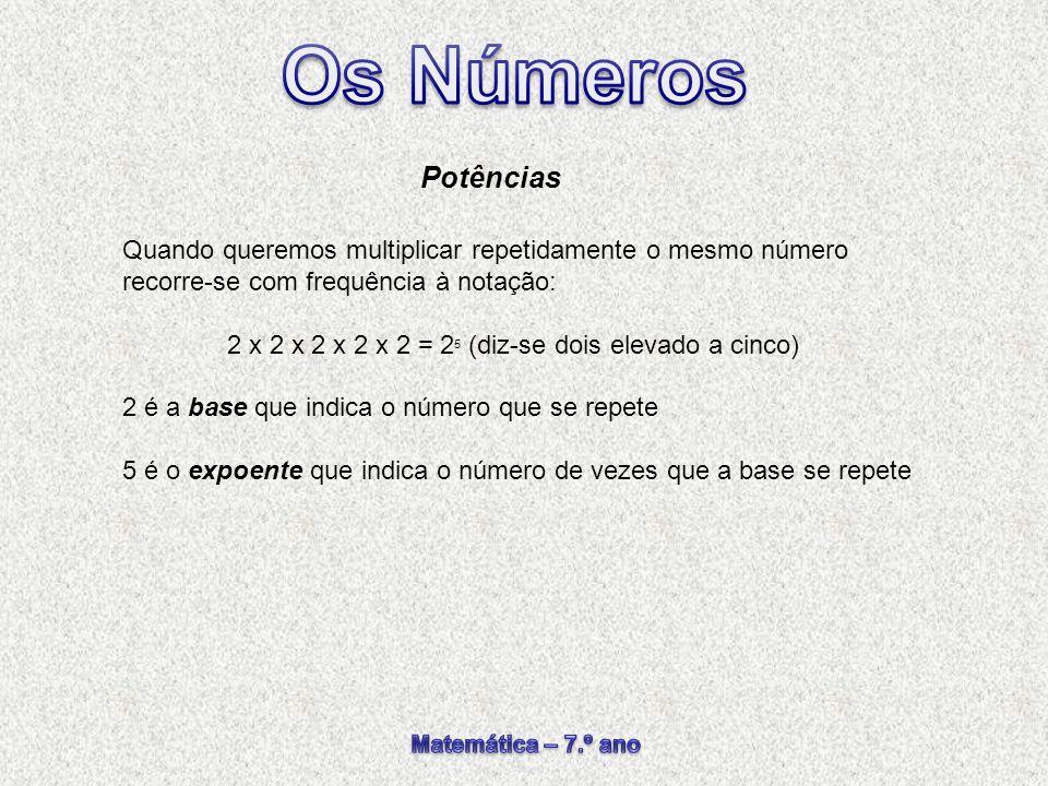 Potências Quando queremos multiplicar repetidamente o mesmo número recorre-se com frequência à notação: